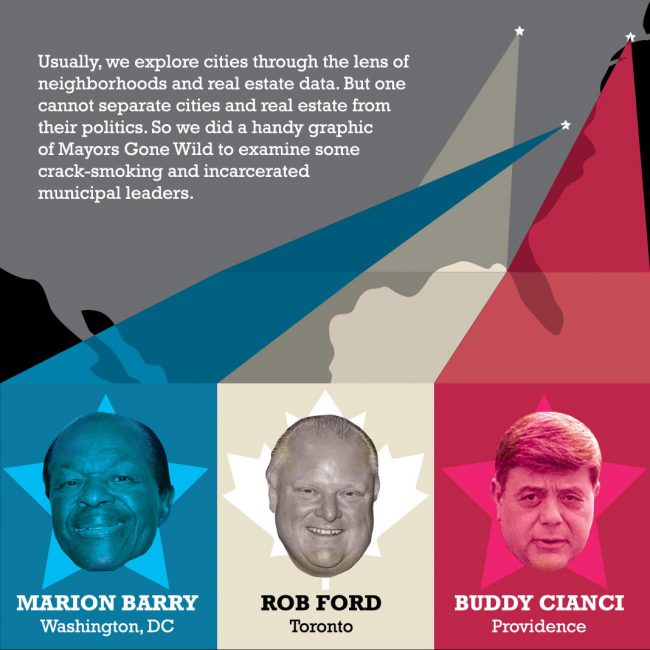 Infographic: Mayors Gone Wild